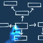 Бизнес-план на примере сервисного центра