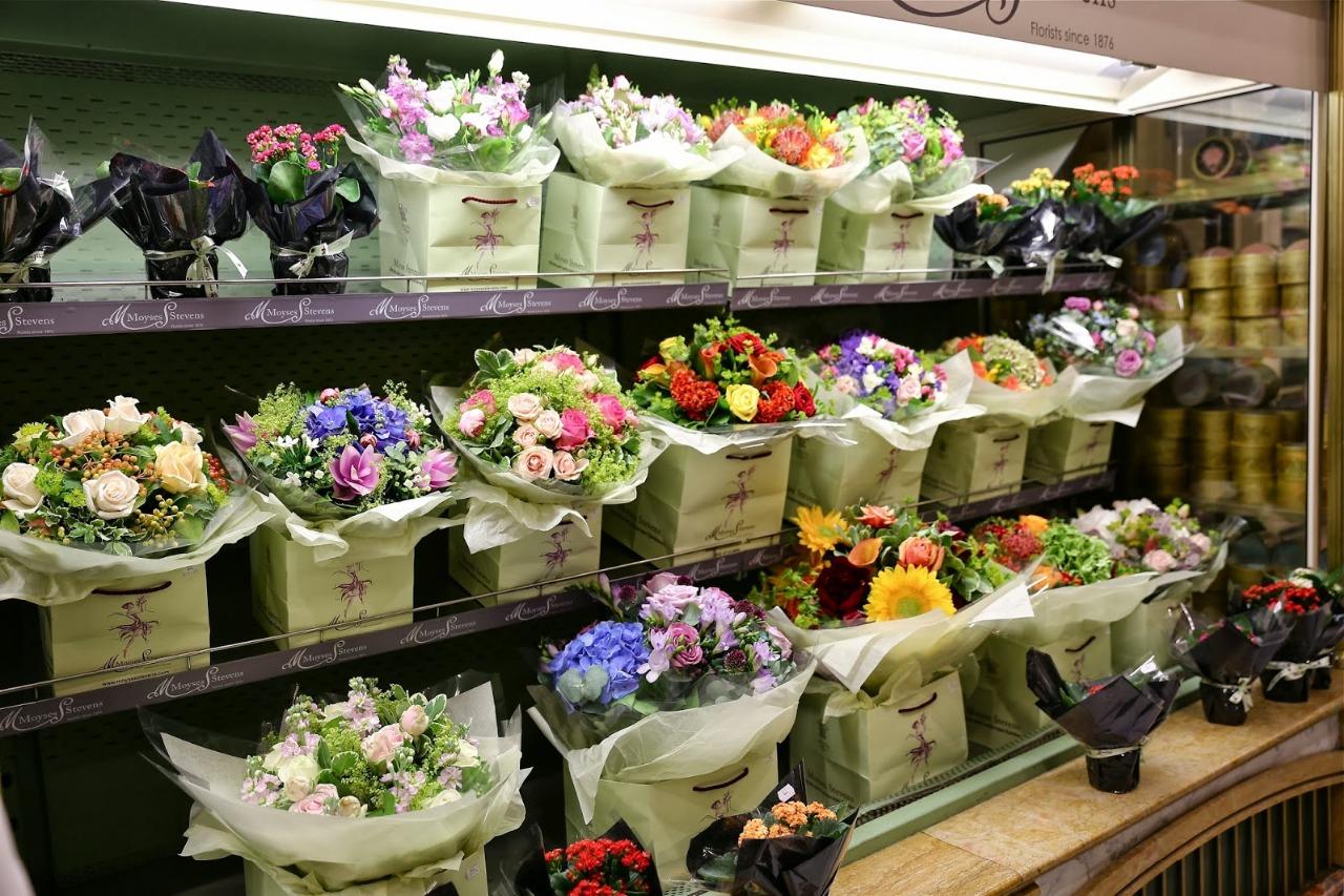 Бизнес-план цветы